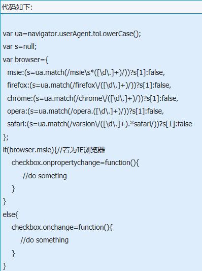 onchange事件在IE和FF下的表现怎么样?解决方法分享