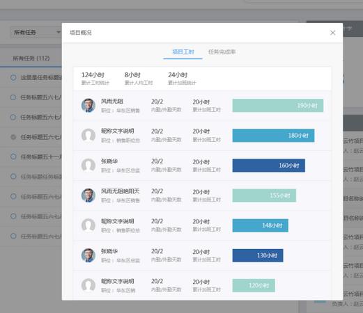 云竹协作中团队项目统计以及概括的操作方法